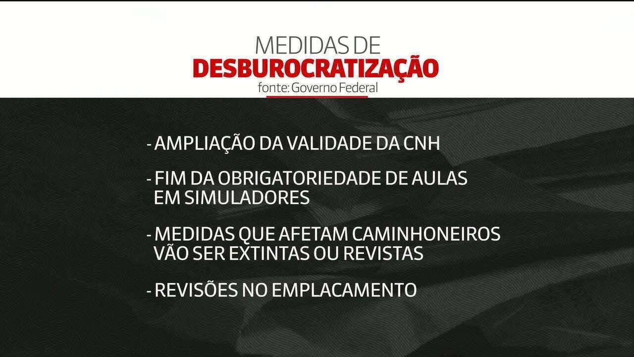 Jair Bolsonaro assina série de medidas de desburocratização