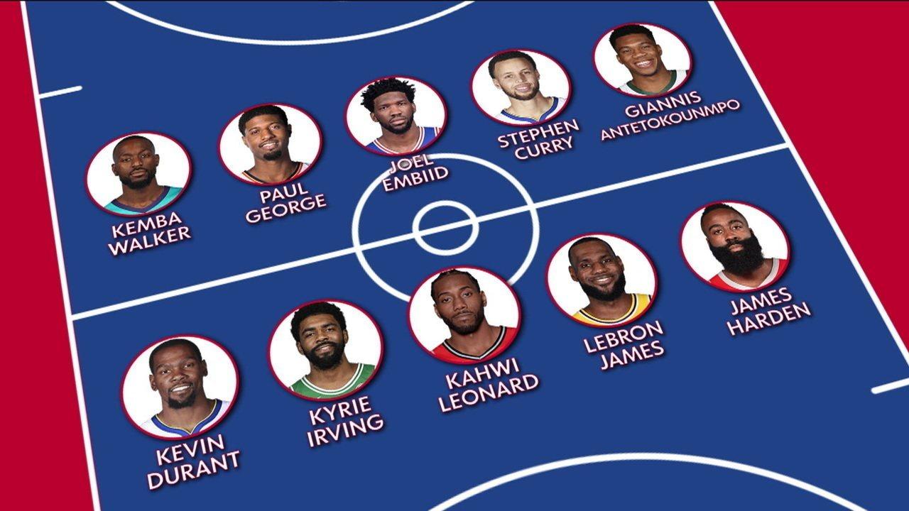 Com elencos definidos, All-Star Game da NBA tem James Harden e Lebron James no mesmo time