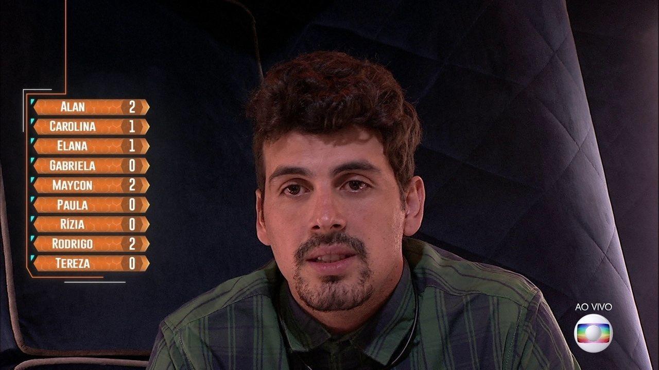 Quarto Paredão: Maycon vota em Rodrigo