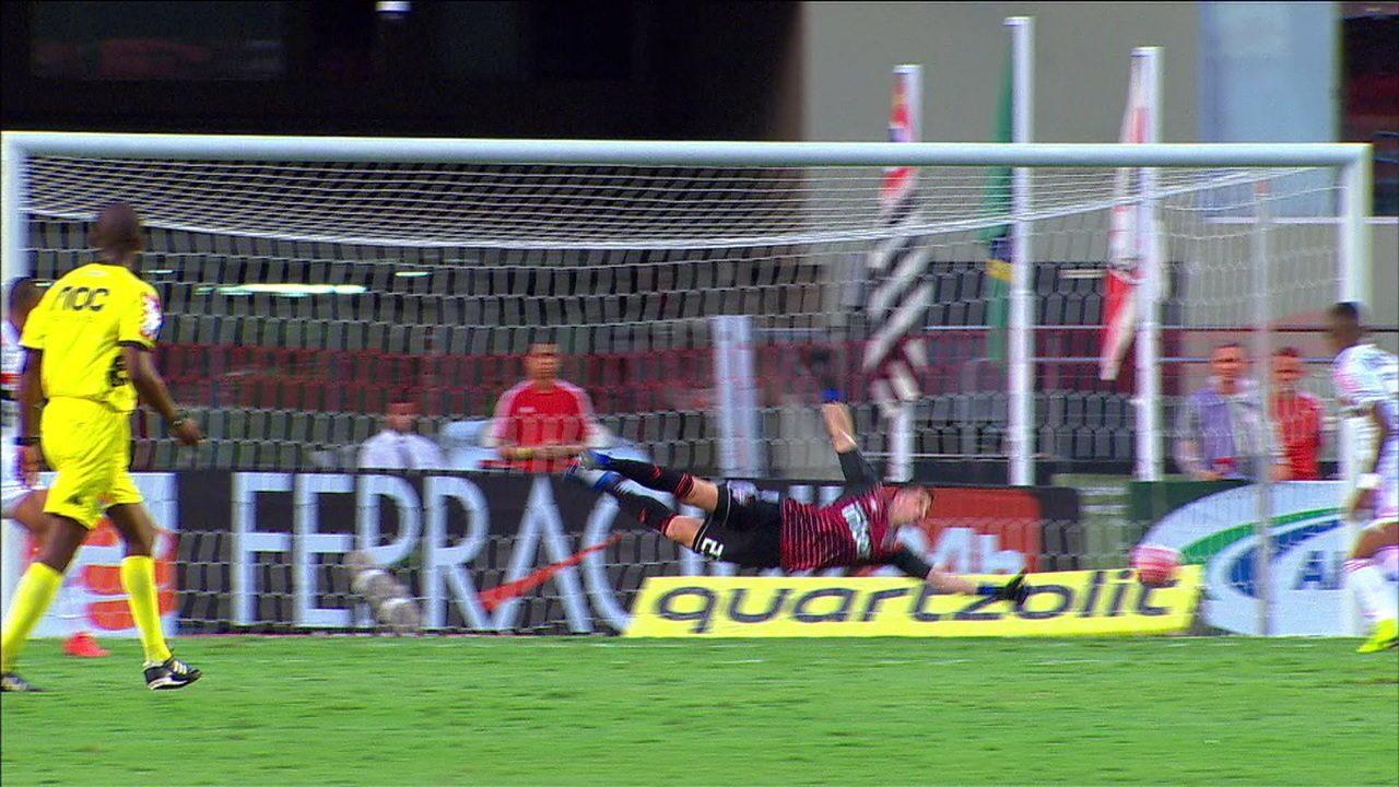 Melhores Momentos: São Paulo 0 x 0 RB Brasil pelo Campeonato Paulista