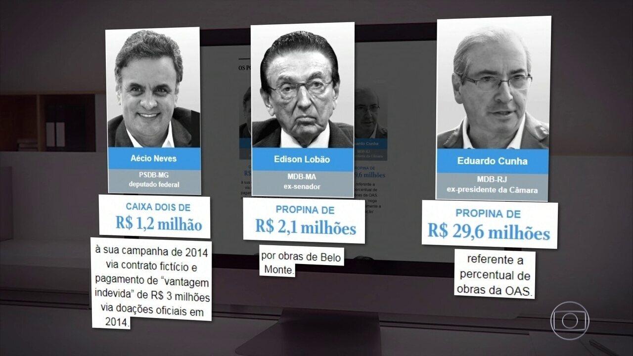 Delação da OAS cita pagamentos para 21 políticos de 8 partidos