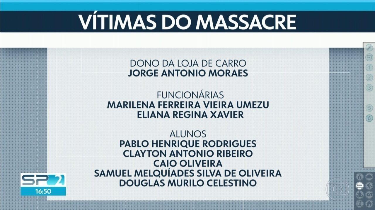 Confira a lista de vítimas do massacre em escola pública de Suzano