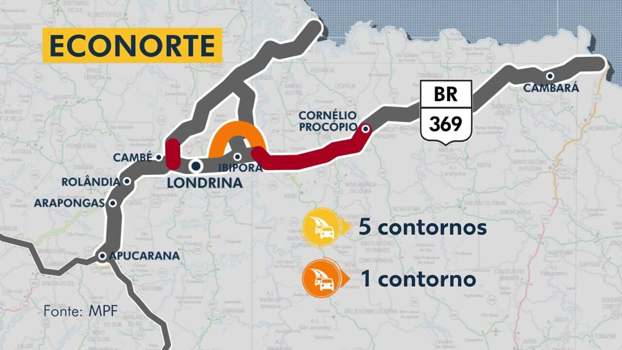 Especial pedágios no Paraná: Econorte deveria de fazer cinco contornos previstos