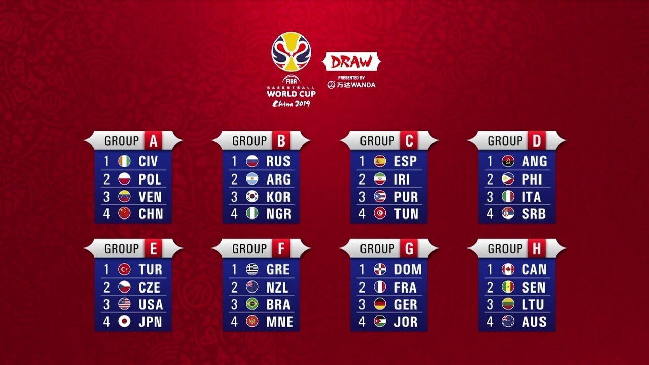 Na Copa do Mundo de Basquete, Brasil cai no grupo com Grécia, Nova Zelândia e Montenegro
