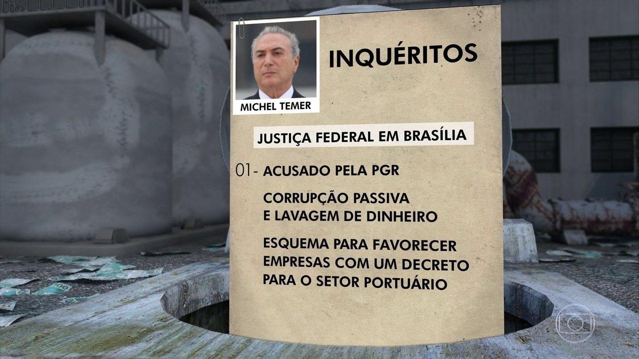 Michel Temer responde a 10 inquéritos