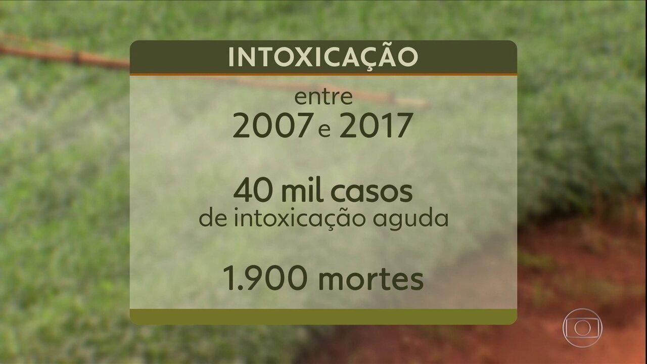 Brasil tem 40 mil casos de intoxicação por agrotóxicos em uma década