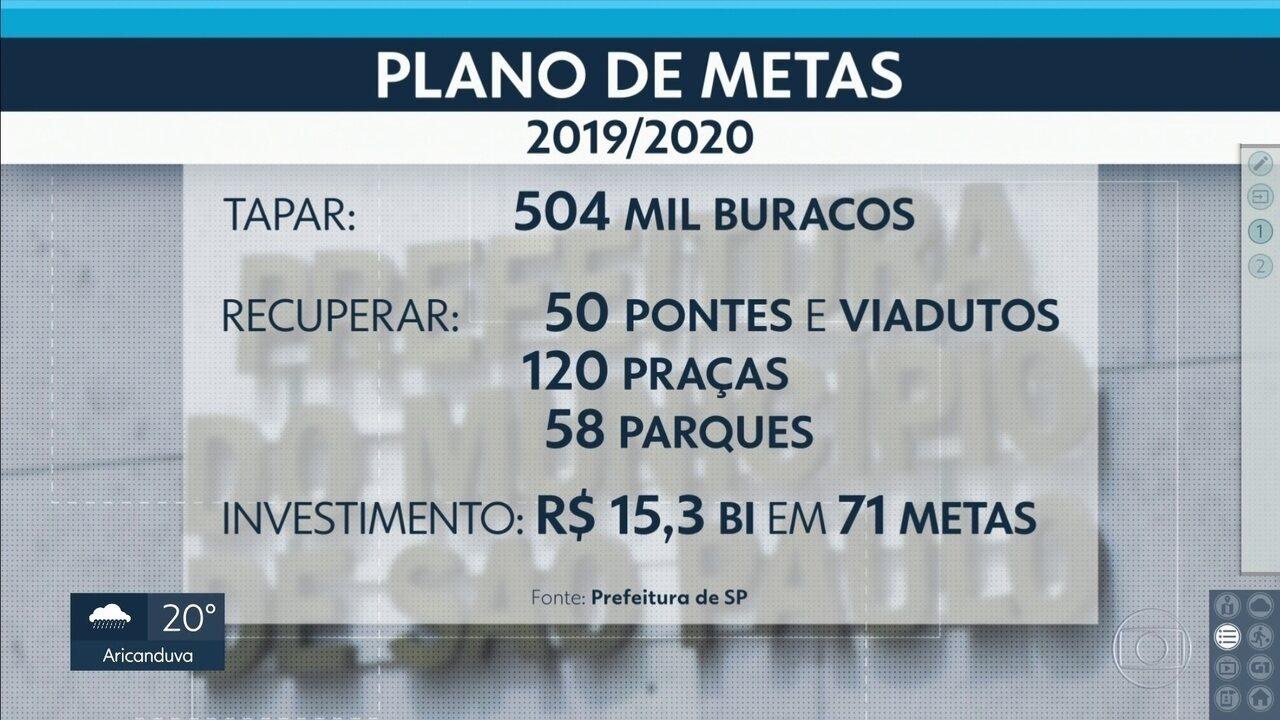 Prefeitura anuncia novo plano de metas para SP