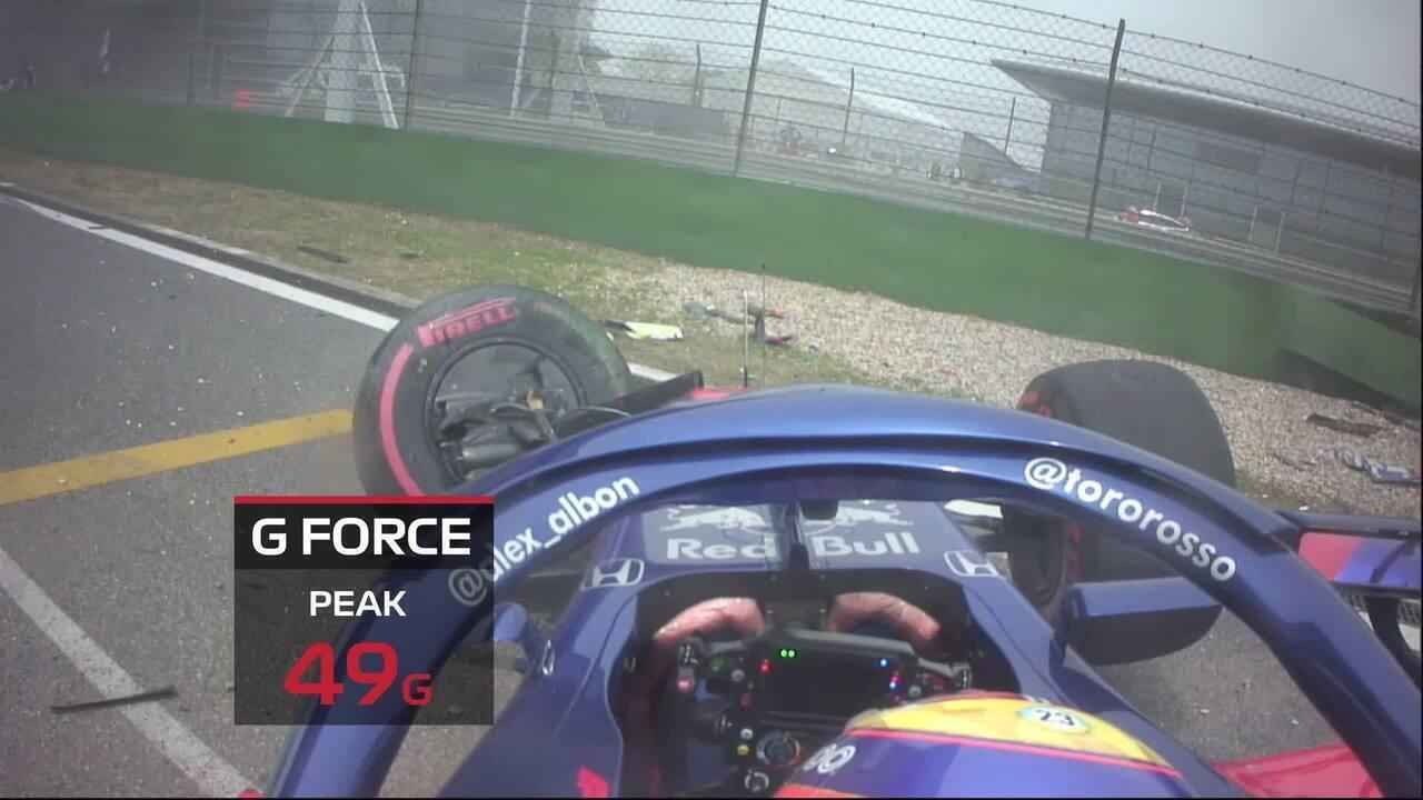 Análise indica força de 49 G na batida de Albon no GP da China