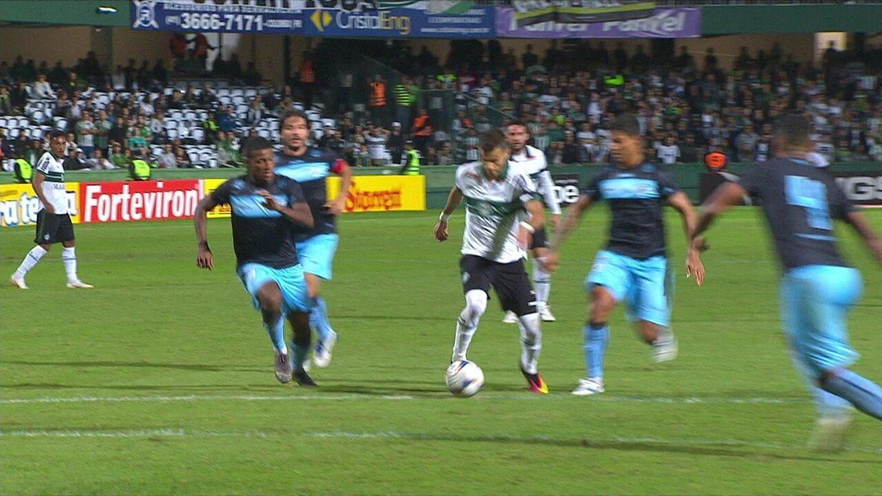 Melhores momentos de Coritiba 0 x 0Londrina pela 3ª rodada da Série B