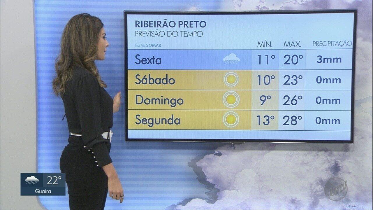 Veja a previsão do tempo nesta sexta-feira (24) na região de Ribeirão Preto, SP