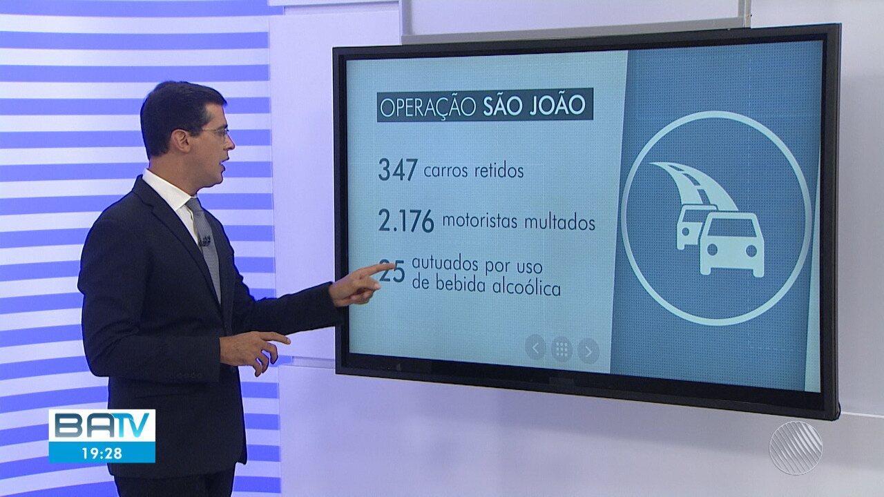 PRE registra 16 mortes nas estradas estaduais da Bahia no feriadão