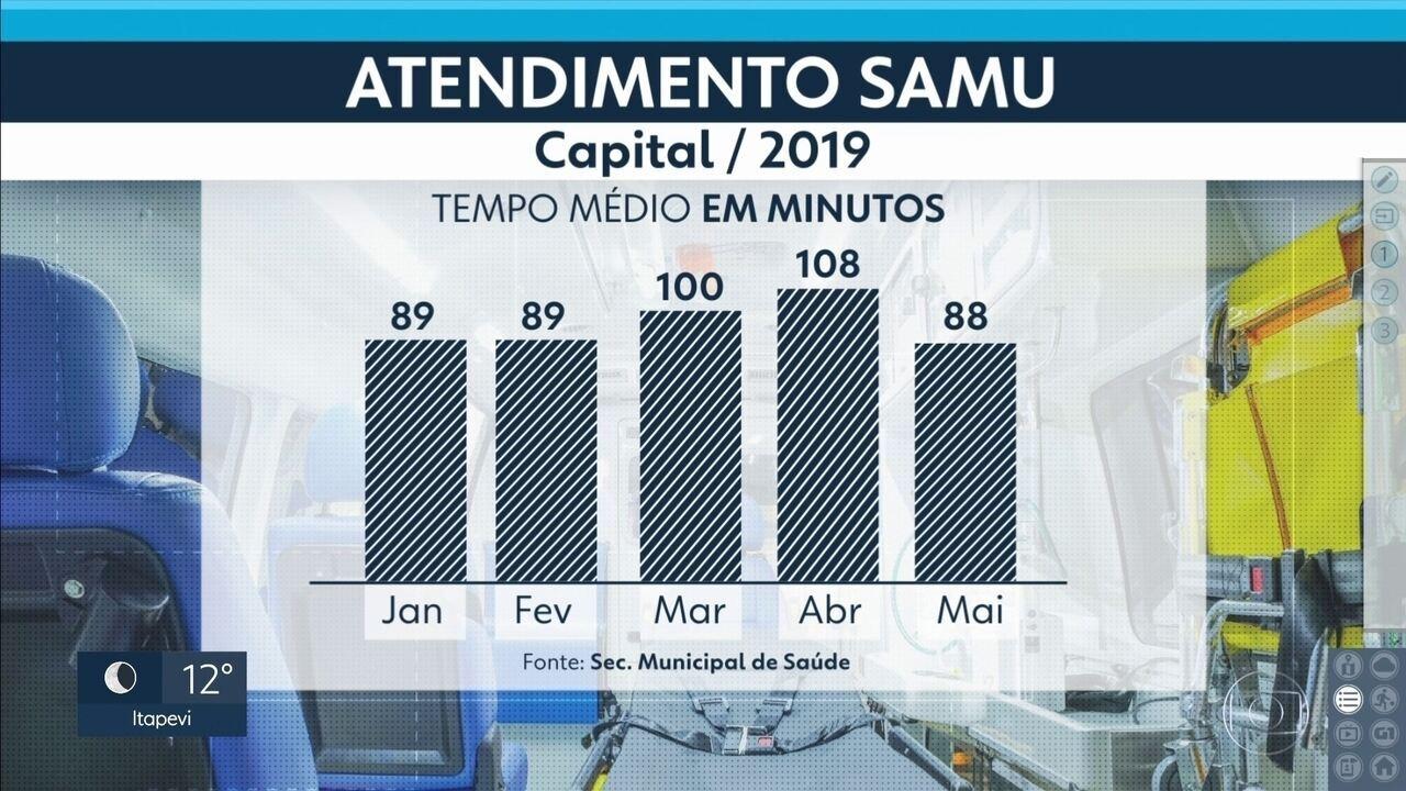 Pacientes esperam mais de uma hora por atendimento do SAMU na capital