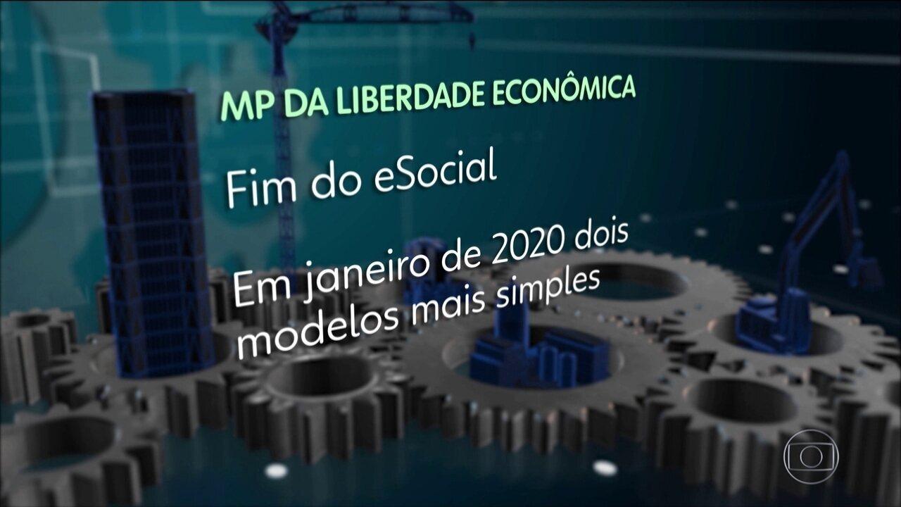 Comissão aprova relatório da MP da Liberdade Econômica