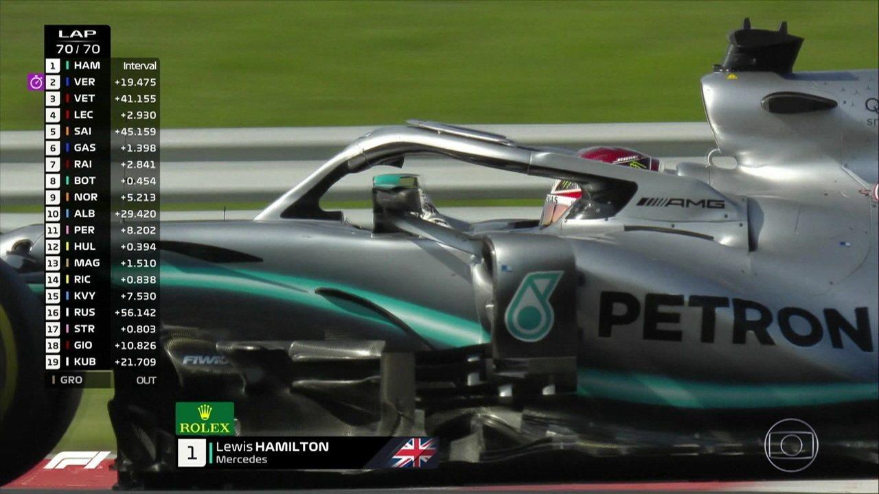 GP da Hungria - 04/08/2019 - Hamilton faz grande corrida e vence, seguido de Verstappen e Vettel.