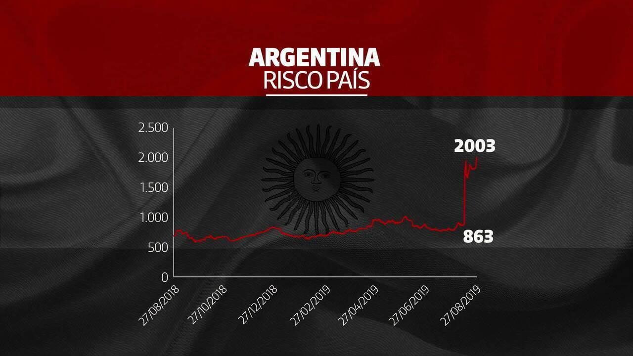 Dólar sobe na Argentina após Macri tentar negociar dívida