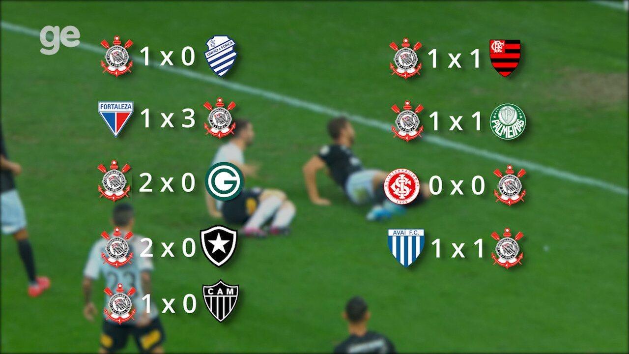 Corinthians mantem invencibilidade e padrão curioso no Brasileirão