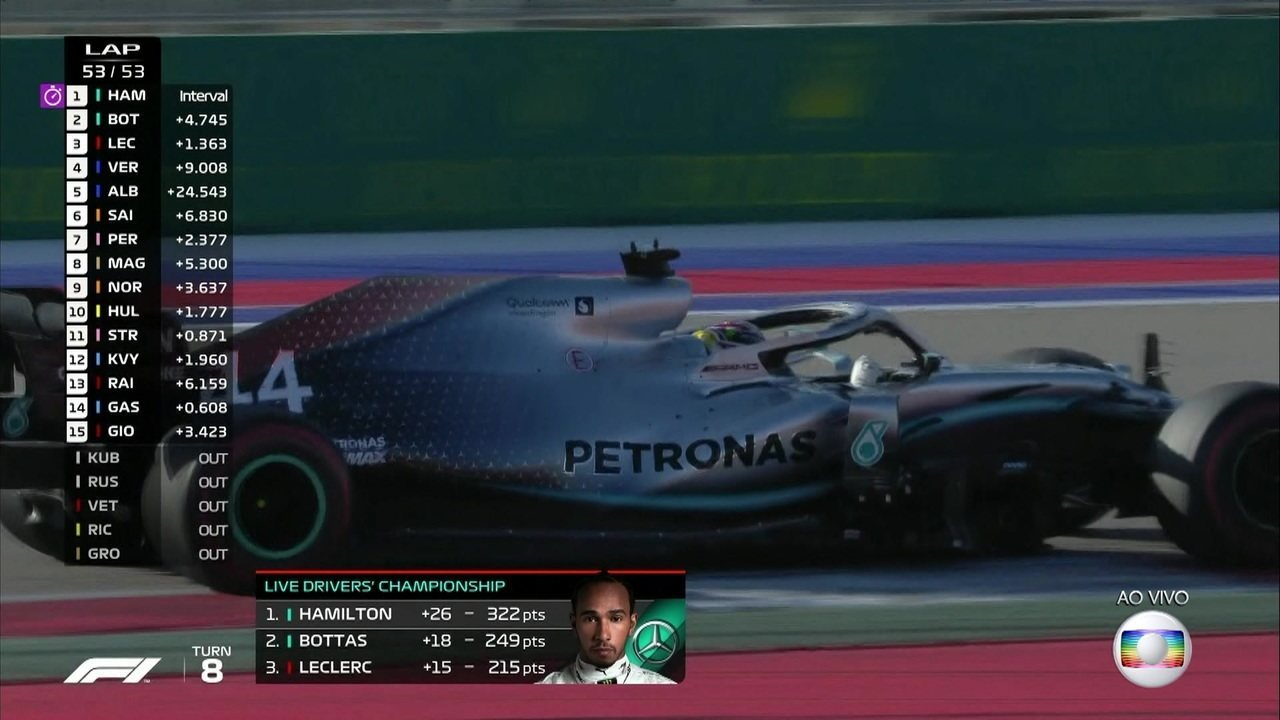 GP da Rússia - 29/09/2019 - Lewis Hamilton vence a corrida seguido de Bottas e Leclerc