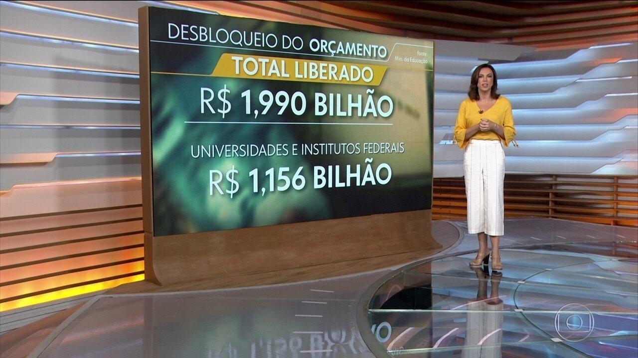 Ministério da Educação detalha destino de quase R$ 2 bilhões desbloqueados do Orçamento
