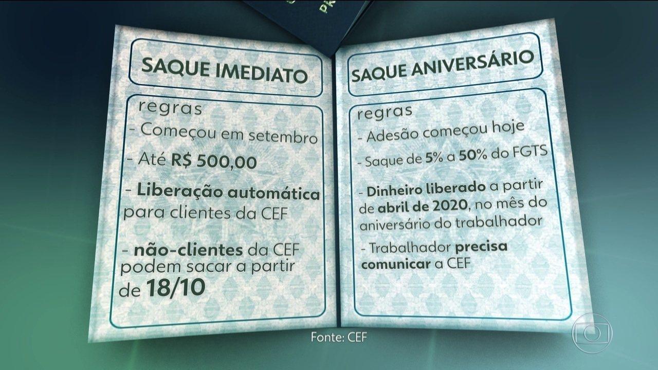 Resultado de imagem para Saques de até R$ 500 do FGTS para correntistas da Caixa nascidos de setembro a dezembro começam hoje