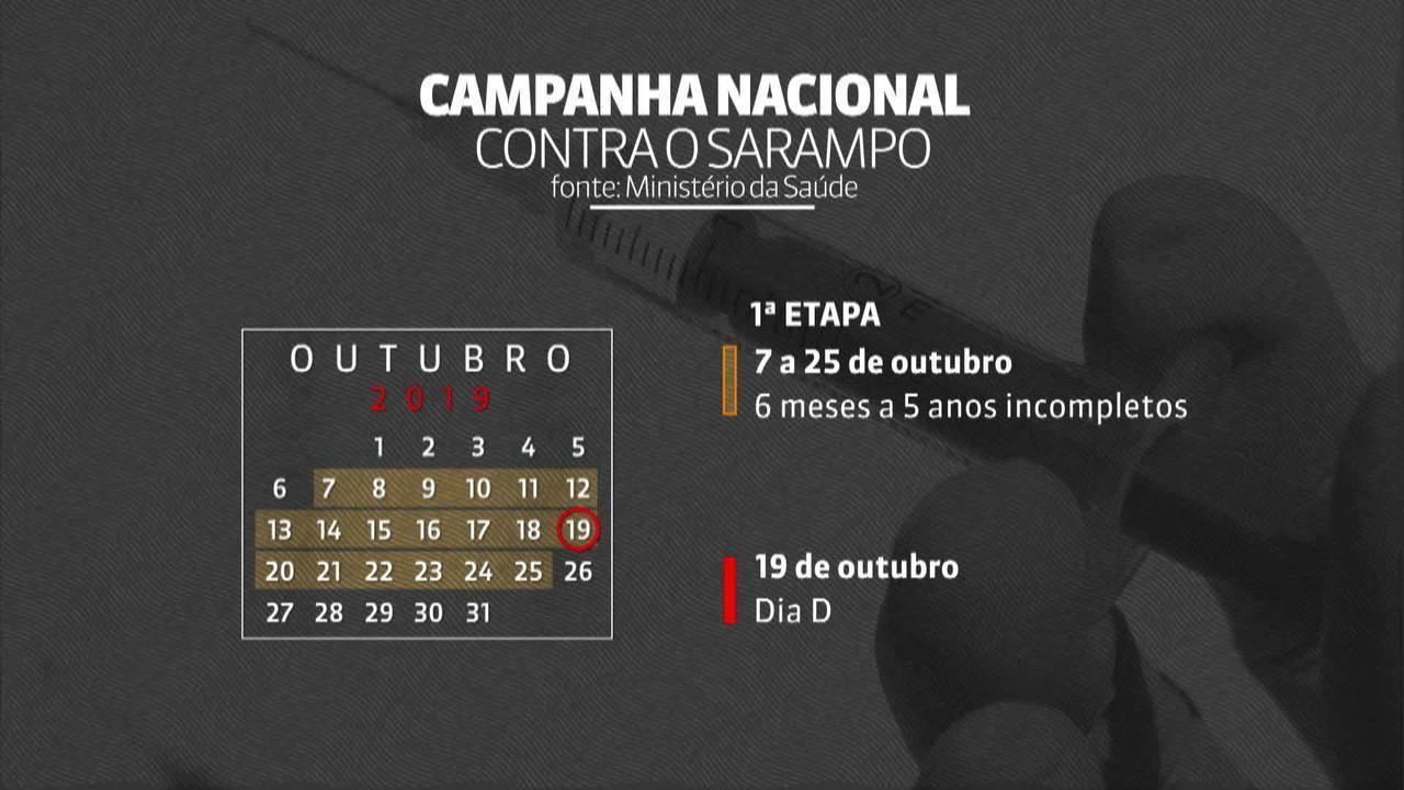 Brasil registrou mais de cinco mil casos de sarampo, segundo Ministério da Saúde