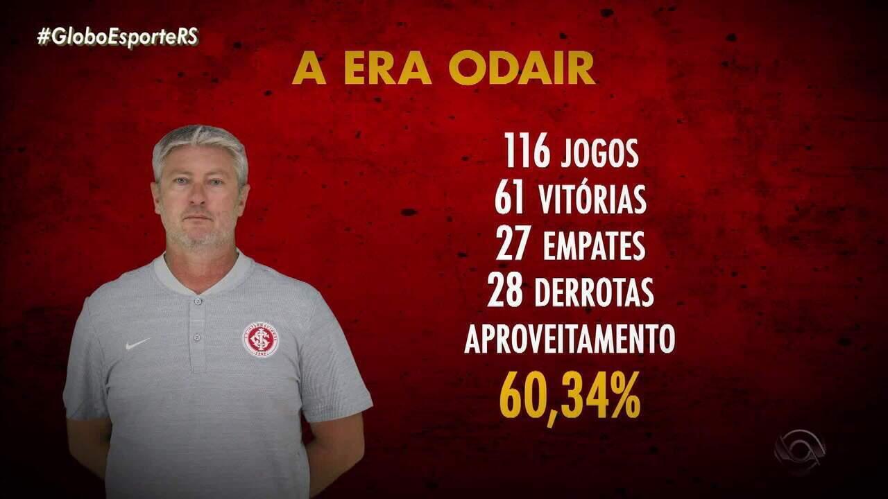 Maurício Saraiva comenta a derrota do Inter e a possível saída de Odair