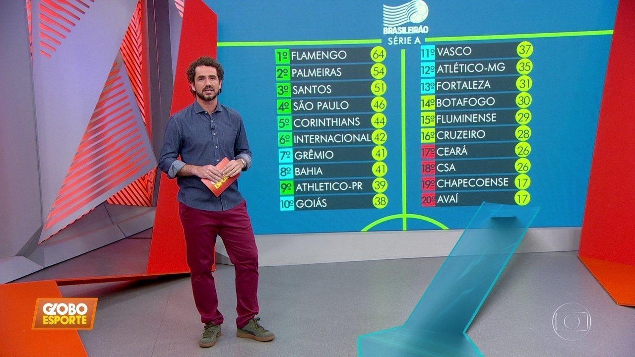 Globo Esporte SP - ÍNTEGRA - segunda-feira 21102019 - Globo Esporte SP - ÍNTEGRA - segunda-feira 21102019