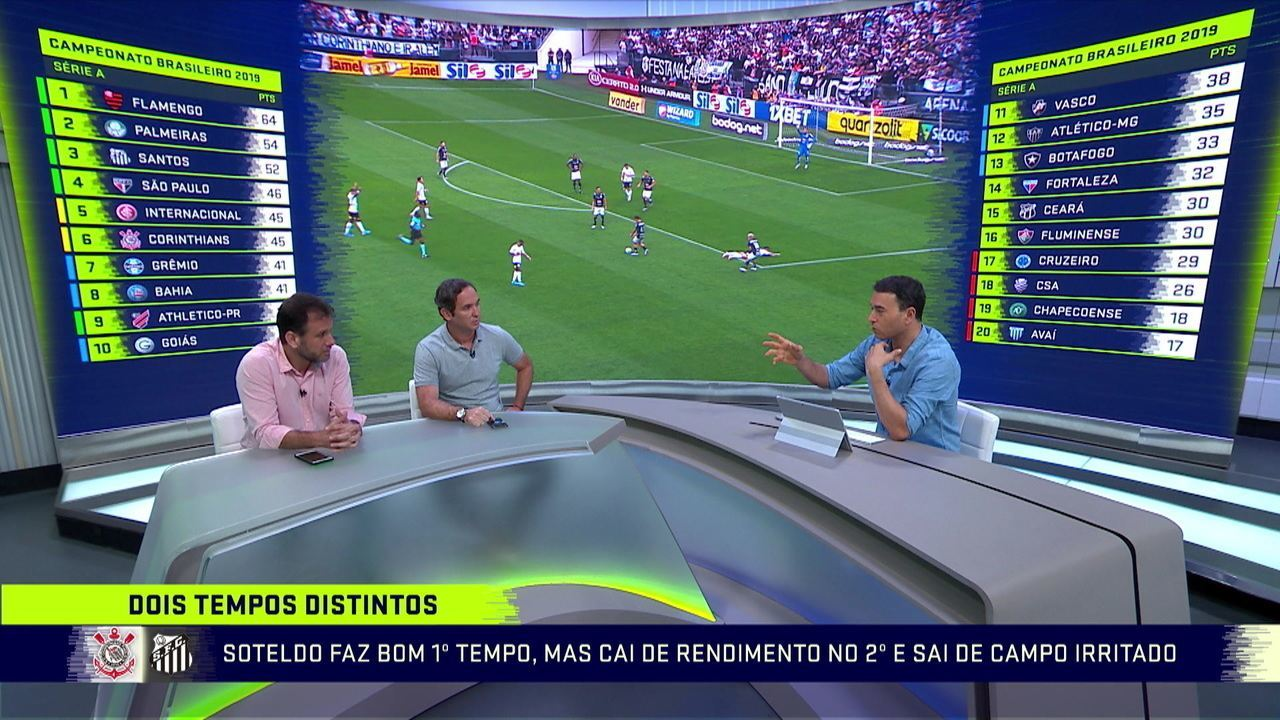 Comentaristas analisam empate de Corinthians e Santos na Arena Corinthians