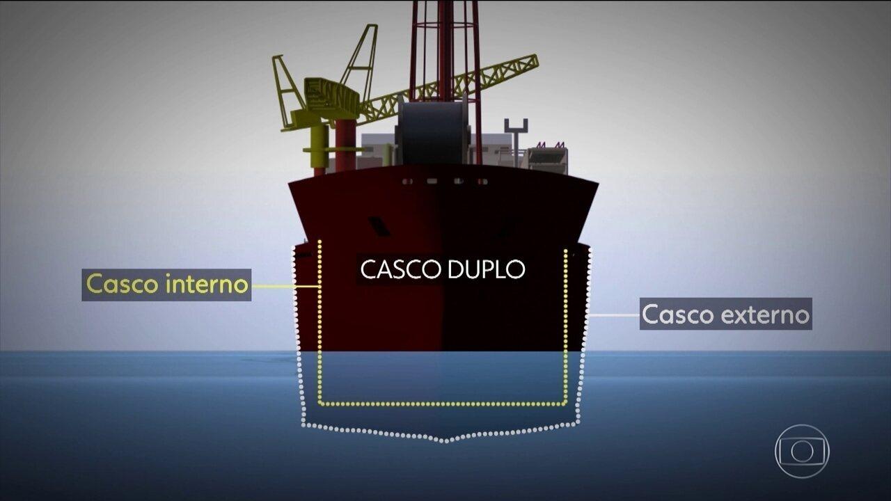 Especialistas alertam para sistema de resposta a grandes vazamentos no transporte marítimo