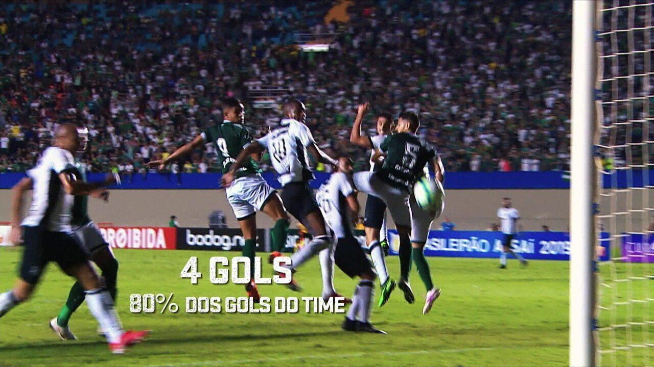 Espião estatístico traz números sobre gols de bola parada no futebol brasileiro