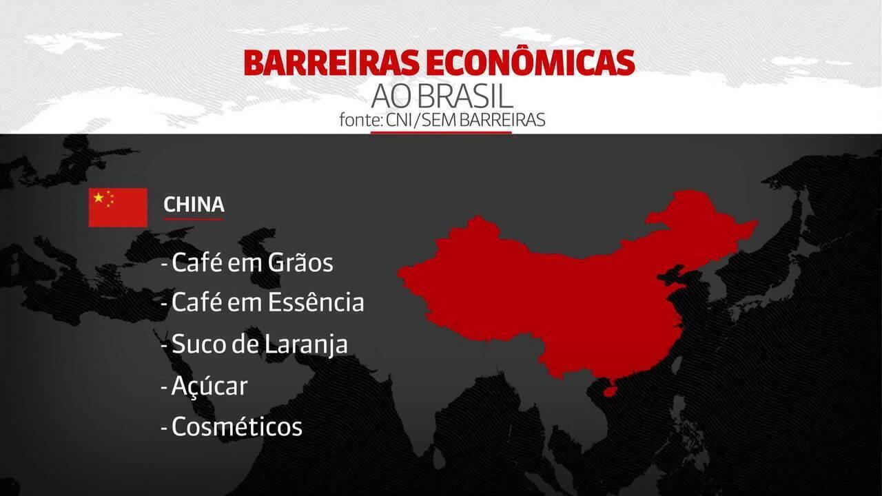 Países do Brics têm 12 barreiras comerciais com Brasil