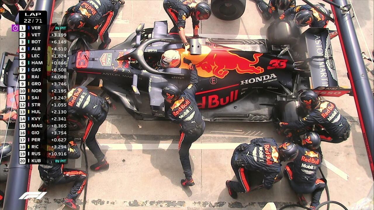 Max Verstappen vai para os boxes, é atrapalhado e volta atrás de Lewis Hamilton