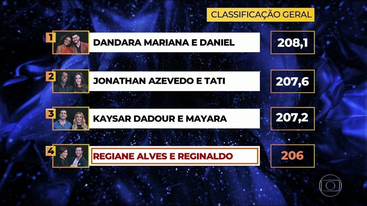 Confira a classificação geral do 'Dança dos Famosos'