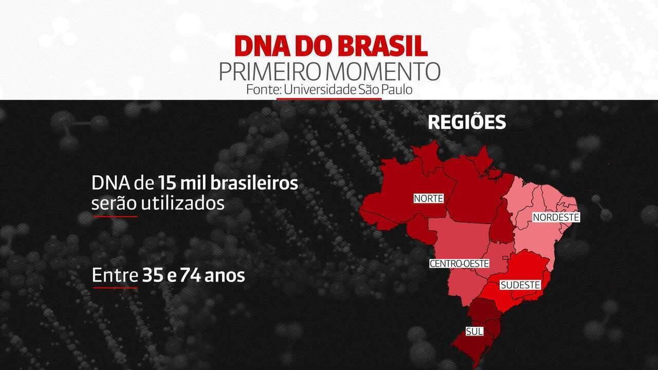 Estudo pioneiro vai desvendar qual é o DNA dos brasileiros