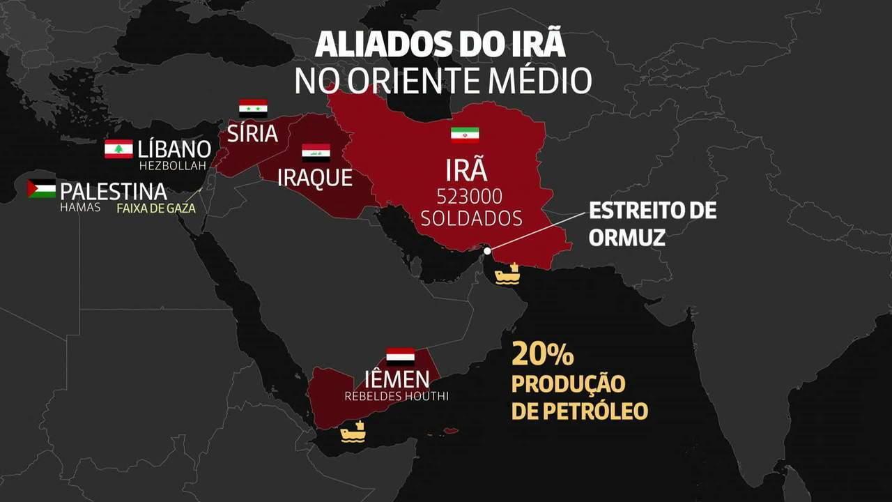 Entenda as alianças militares de Irã e Estados Unidos