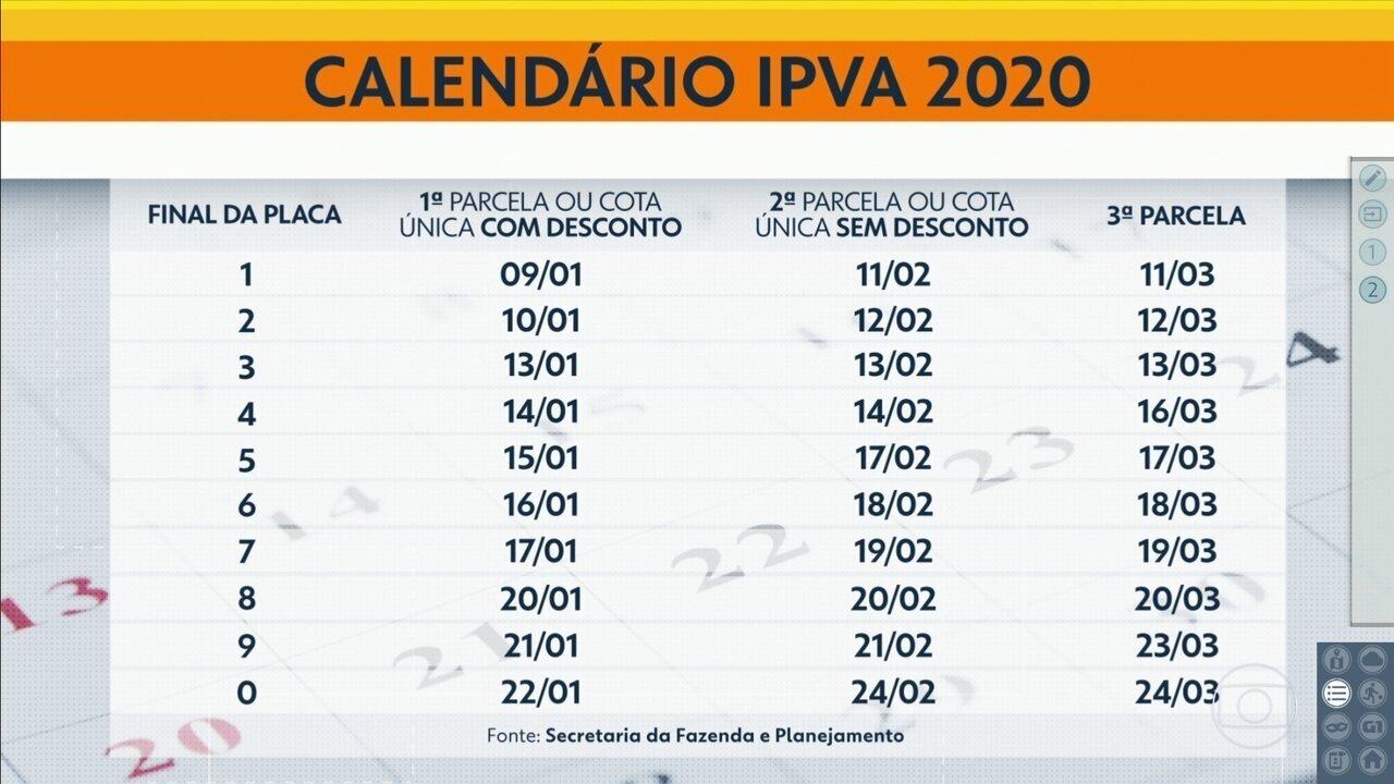 Pagamento do IPVA 2020
