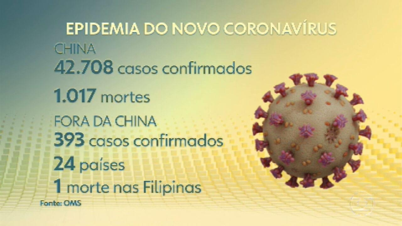 Doença provocada pelo novo coronavírus é batizada de COVID-19 pela OMS