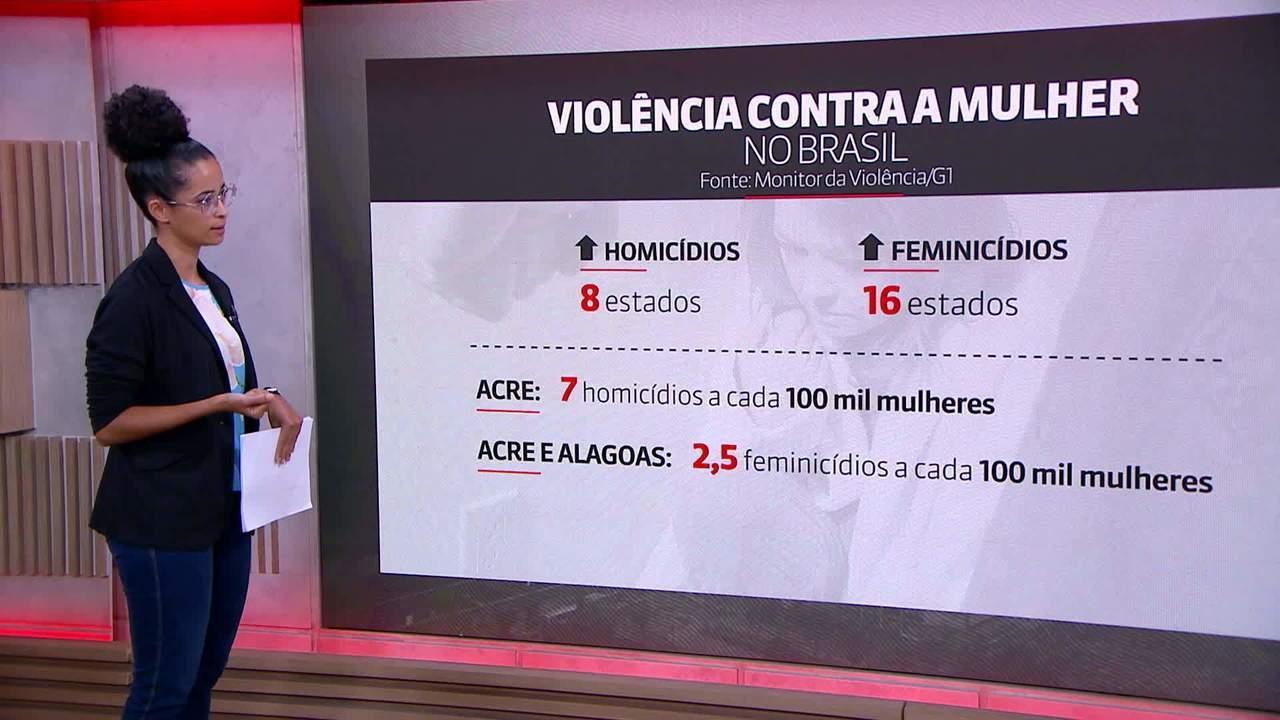 'Monitor da Violência': número de feminicídios cresce 7% em todo o país em 2019
