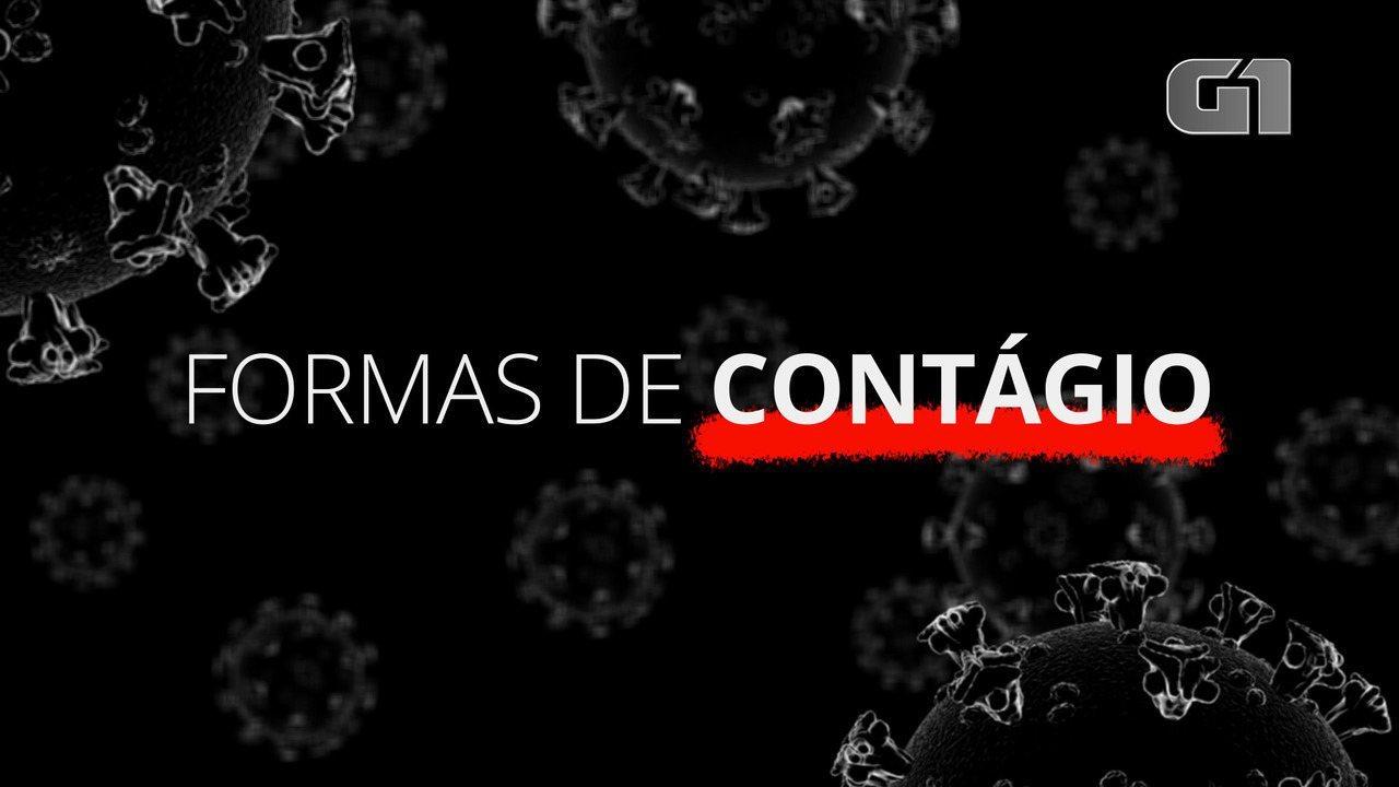 Coronavírus:quais as formas de contágio?