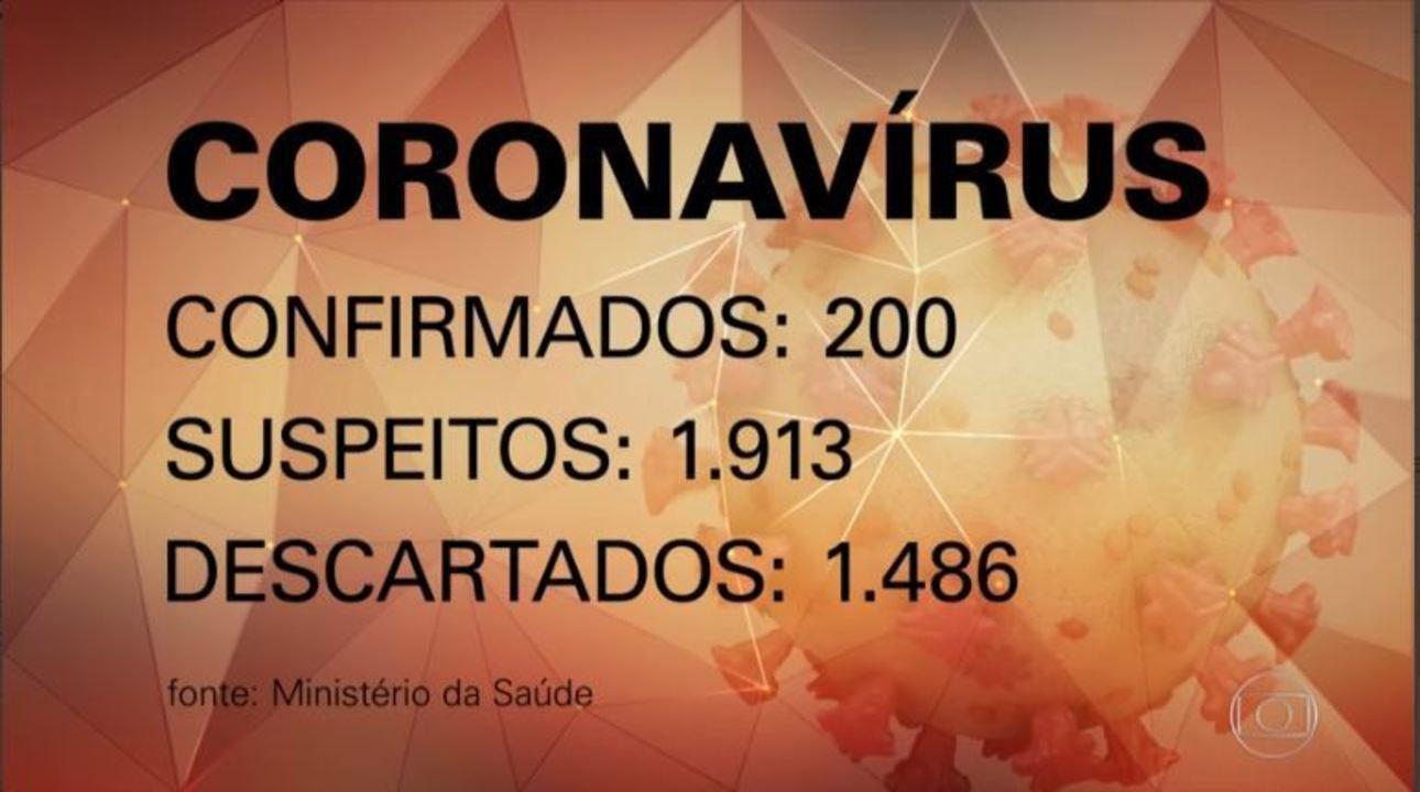 Ministério da Saúde confirma 200 casos do novo coronavírus no Brasil