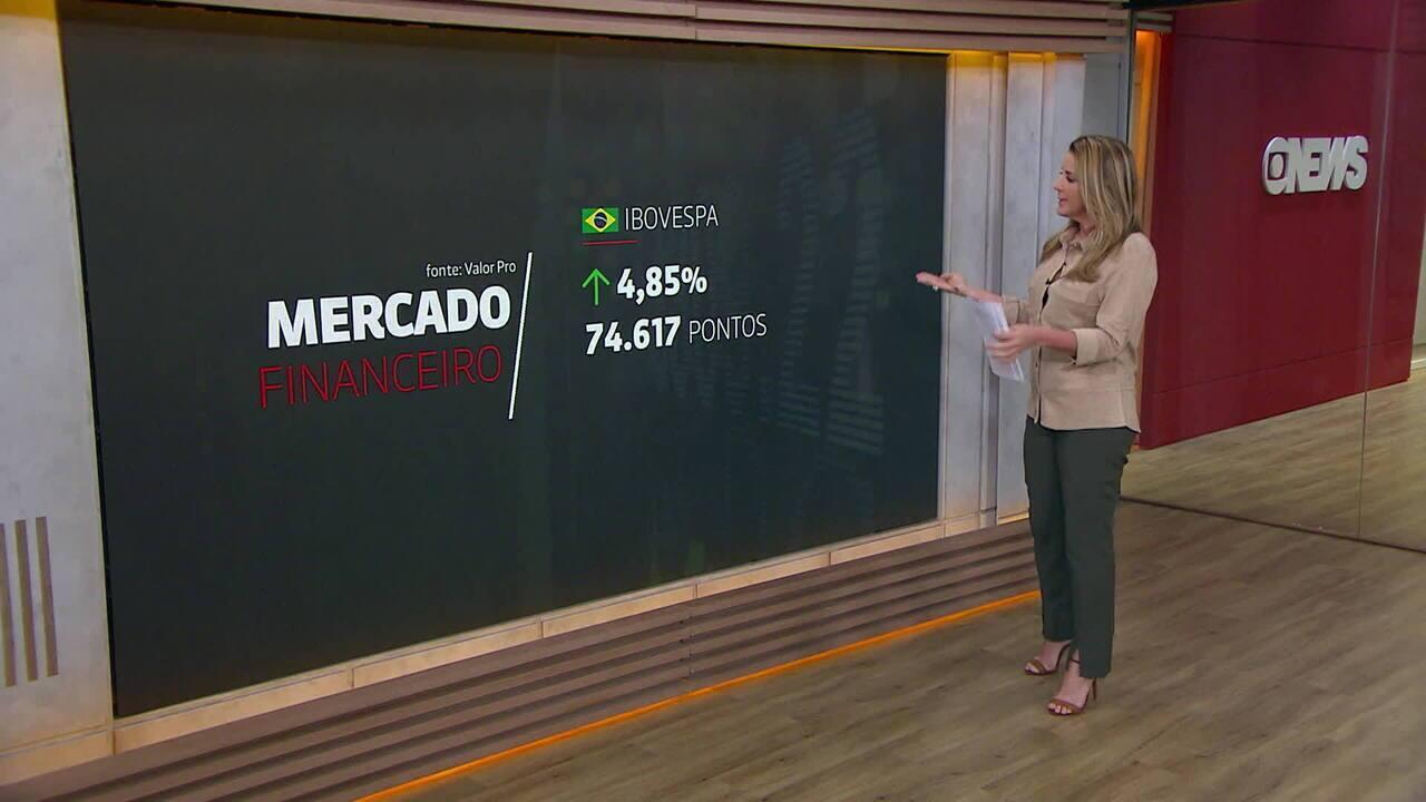 Ibovespa sobe 4,85%; dólar cai 1,1% e fecha cotado a R$ 5