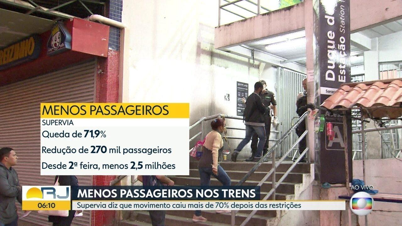 Estação de trem de Nova Iguaçu sem filas