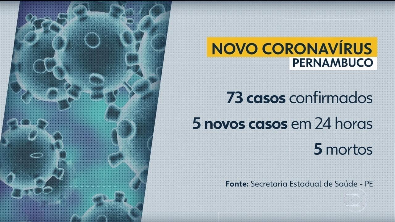 Pernambuco registra 73 casos confirmados do novo coronavírus ...