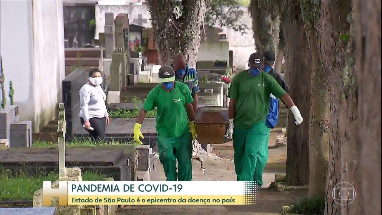 Vítimas da Covid-19 são enterradas em São Paulo