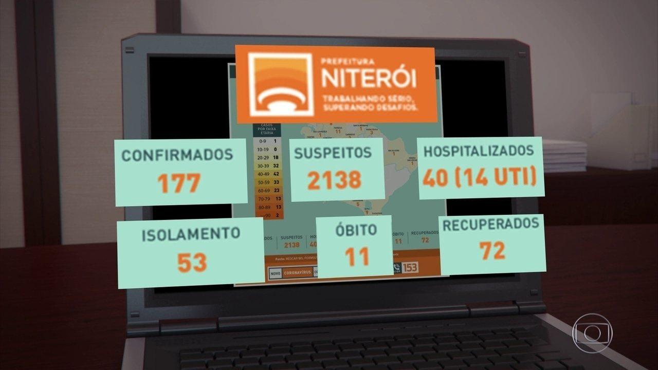 São Gonçalo e Niterói registram mais mortes pelo novo vírus