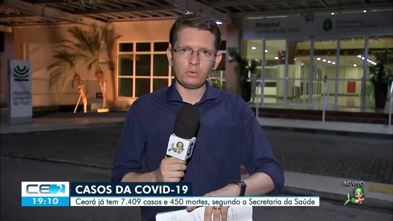 Aumenta o número de pessoas mortas por Covid-19 no Ceará