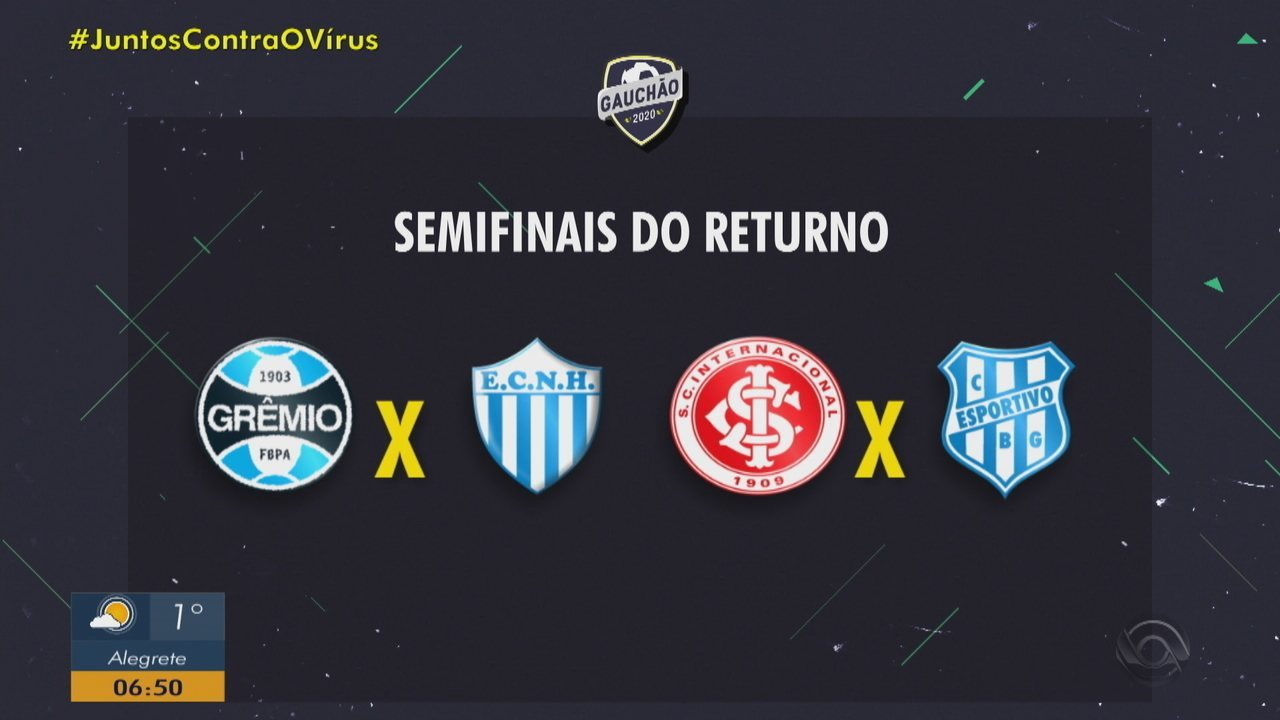 Grêmio x Novo Hamburgo e Inter x Esportivo: veja como ficaram as semis do Gauchão