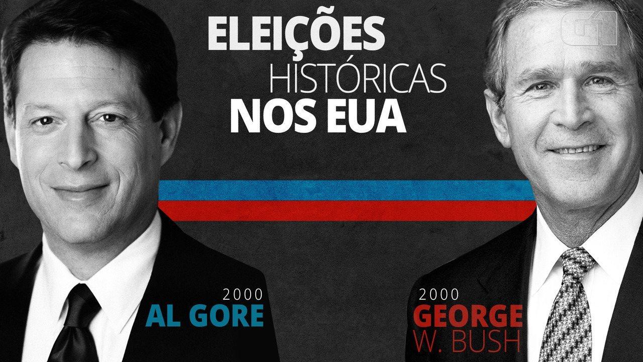 Eleições Históricas nos EUA: George W. Bush x Al Gore