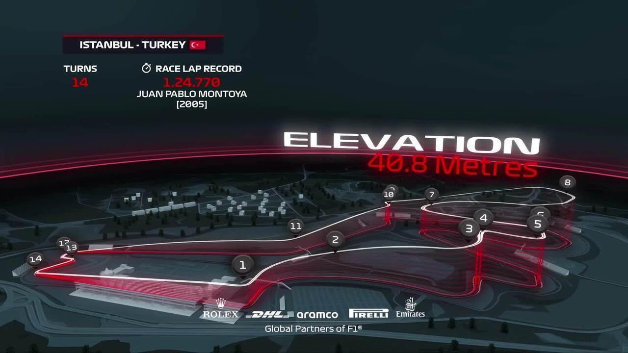 Mapa do Istanbul Park, sede do GP da Turquia