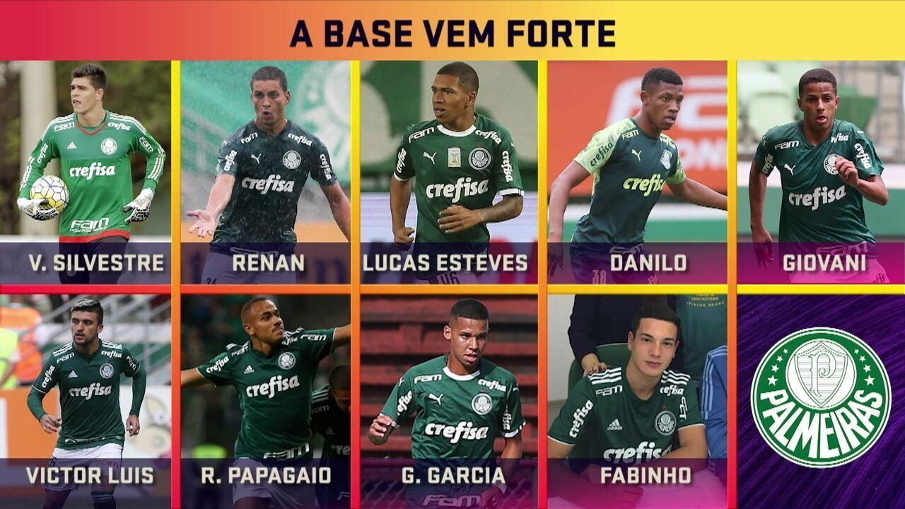 Comentaristas analisam elenco do Palmeiras recheado de atletas da base durante o Dérbi