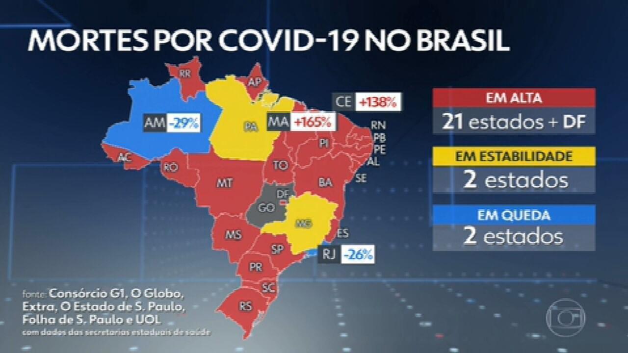 Brasil tem novo recorde de mortos na pandemia: 1.954 em 24 horas